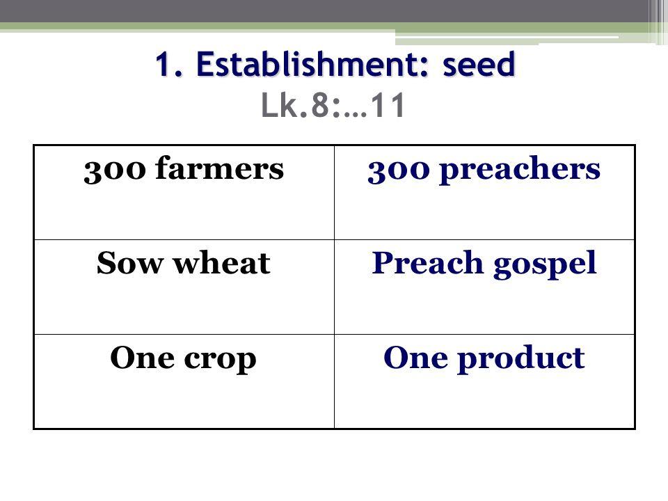 1. Establishment: seed 1.