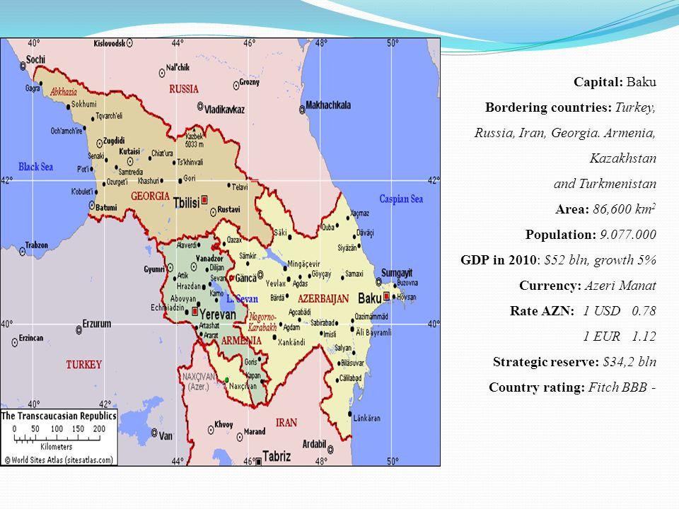Capital: Baku Bordering countries: Turkey, Russia, Iran, Georgia. Armenia, Kazakhstan and Turkmenistan Area: 86,600 km 2 Population: 9.077.000 GDP in
