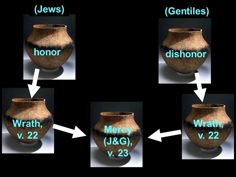 Honor, v. 21 Dishonor, v. 21 (Jews) (Gentiles)