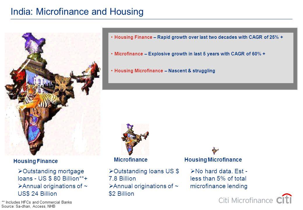 India: Microfinance and Housing Housing Microfinance Housing Finance Microfinance Outstanding mortgage loans - US $ 80 Billion**+ Annual originations of ~ US$ 24 Billion Outstanding loans US $ 7.8 Billion Annual originations of ~ $2 Billion No hard data.