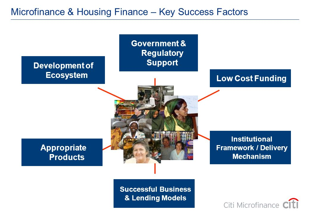 Microfinance & Housing Finance – Key Success Factors What Poor Women Want Development of Ecosystem Appropriate Products Institutional Framework / Delivery Mechanism Low Cost Funding Successful Business & Lending Models Government & Regulatory Support