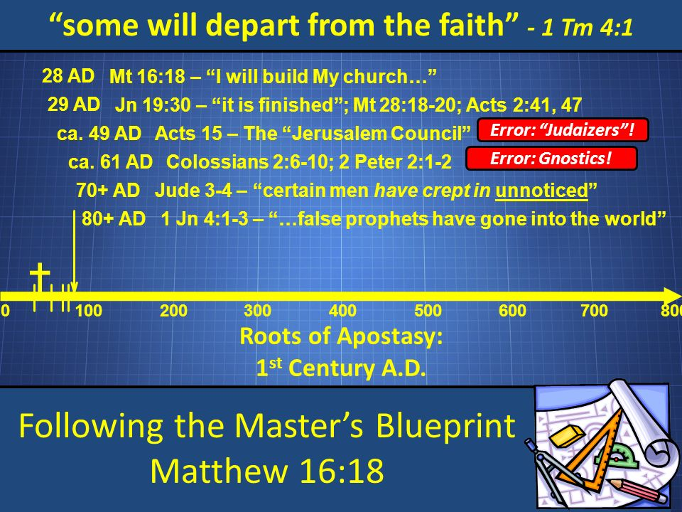 Following the Masters Blueprint Matthew 16:18 some will depart from the faith - 1 Tm 4:1 Roots of Apostasy: 1 st Century A.D.