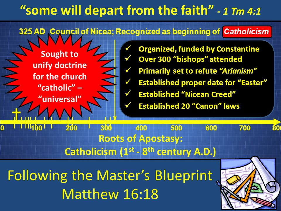 Following the Masters Blueprint Matthew 16:18 some will depart from the faith - 1 Tm 4:1 Roots of Apostasy: Catholicism (1 st - 8 th century A.D.) 0 100200 300 400 500 600 700800 Council of Nicea; Recognized as beginning of Catholicism 325 AD Organized, funded by Constantine Primarily set to refute Arianism Established proper date for Easter Over 300 bishops attended Established Nicean Creed Established 20 Canon laws Sought to unify doctrine for the church catholic – universal