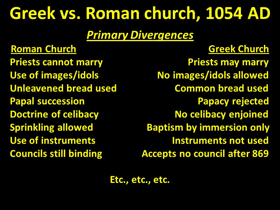 Greek vs. Roman church, 1054 AD Primary Divergences Roman Church Greek Church Priests cannot marry Priests may marry Use of images/idols No images/ido