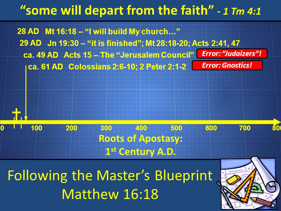 Following the Masters Blueprint Matthew 16:18 some will depart from the faith - 1 Tm 4:1 Roots of Apostasy: 1 st Century A.D. 0 100200 300 400 500 600