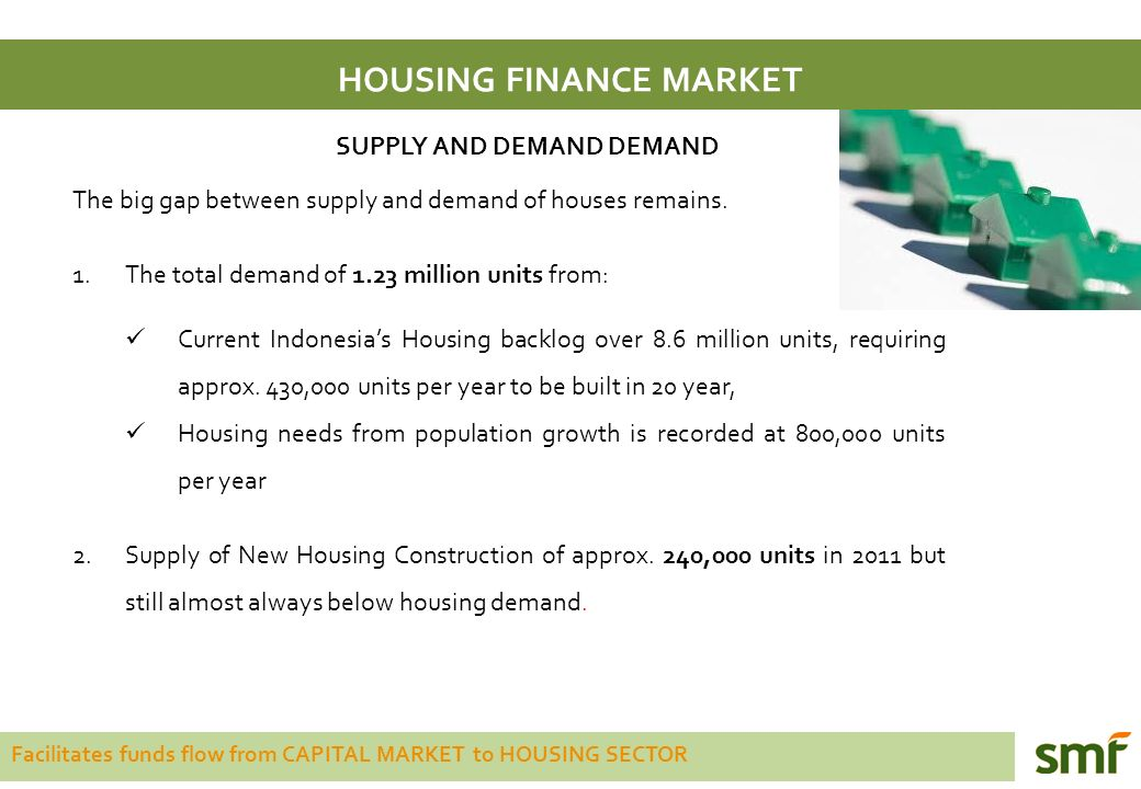 Facilitates funds flow from CAPITAL MARKET to HOUSING SECTOR HOUSING FINANCE MARKET The big gap between supply and demand of houses remains.