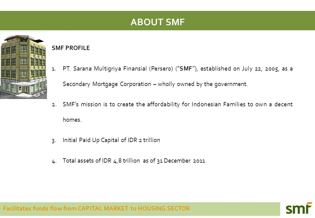 Facilitates funds flow from CAPITAL MARKET to HOUSING SECTOR ABOUT SMF SMF PROFILE 1.PT.