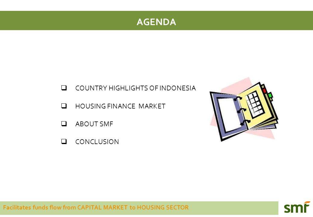 Facilitates funds flow from CAPITAL MARKET to HOUSING SECTOR COUNTRY HIGHLIGHTS OF INDONESIA