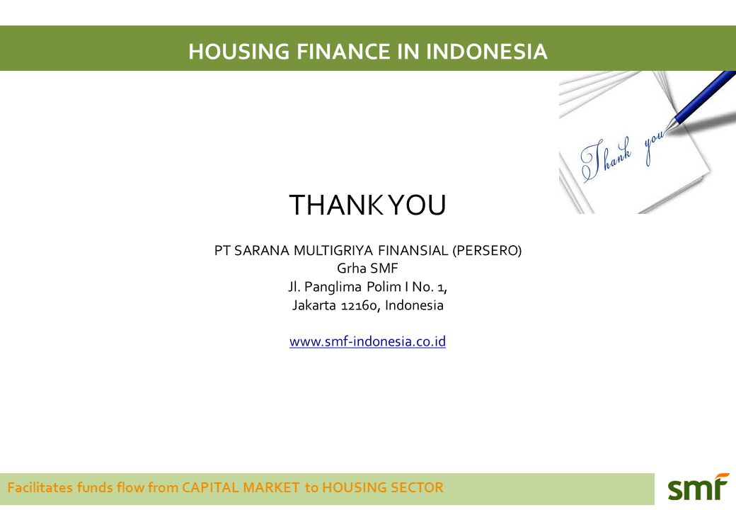 Facilitates funds flow from CAPITAL MARKET to HOUSING SECTOR HOUSING FINANCE IN INDONESIA