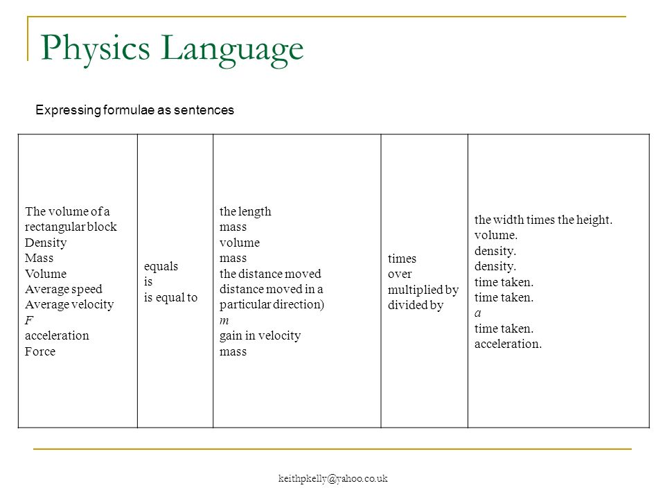 Physics Language Expressing formulae as sentences The volume of a rectangular block Density Mass Volume Average speed Average velocity F acceleration Force equals is is equal to the length mass volume mass the distance moved distance moved in a particular direction) m gain in velocity mass times over multiplied by divided by the width times the height.