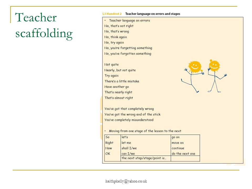keithpkelly@yahoo.co.uk Teacher scaffolding