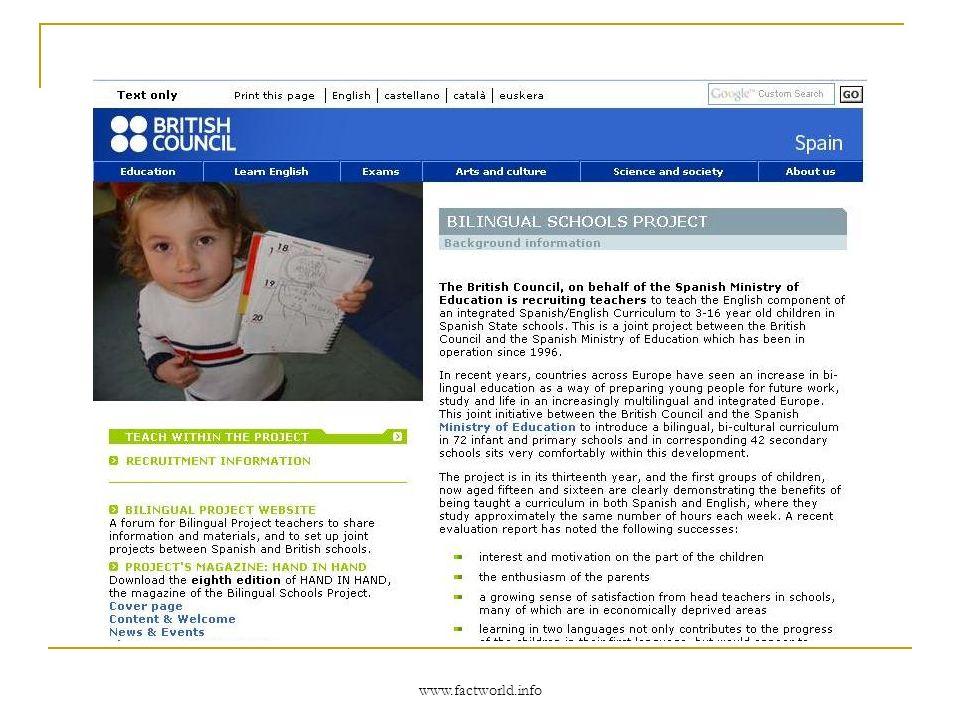 www.factworld.info
