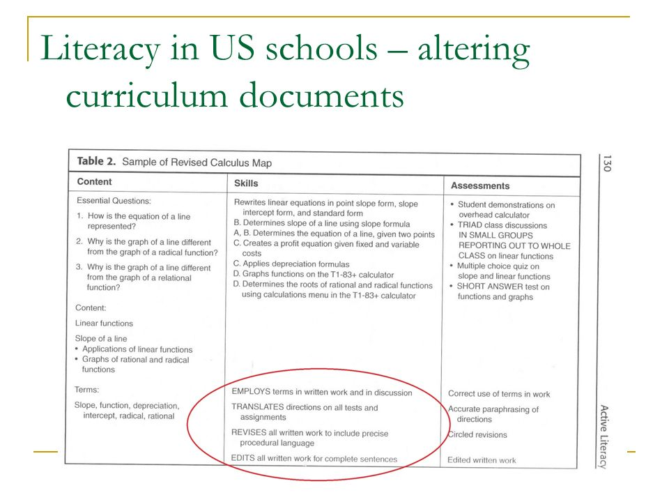 Literacy in US schools – altering curriculum documents