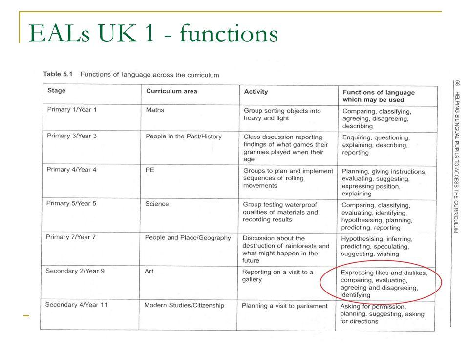 EALs UK 1 - functions