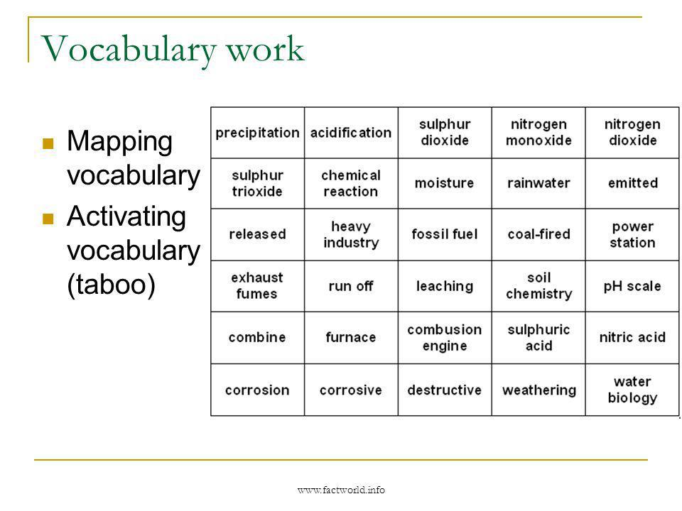 www.factworld.info Mapping vocabulary Activating vocabulary (taboo) Vocabulary work