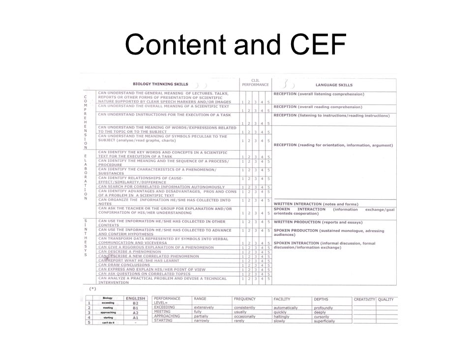 Content and CEF