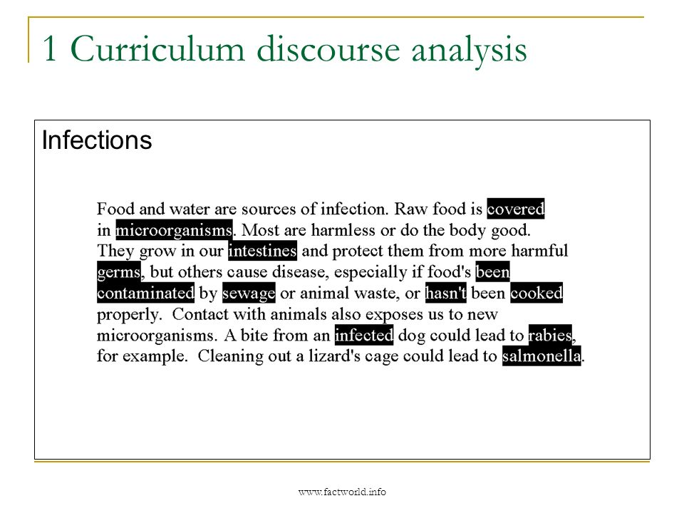 1 Curriculum discourse analysis Infections