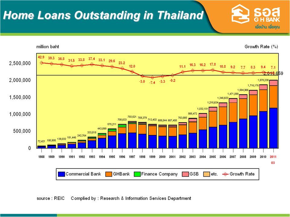 20 Special Five-Point Flood Loan -- Mitigation Programme 1.