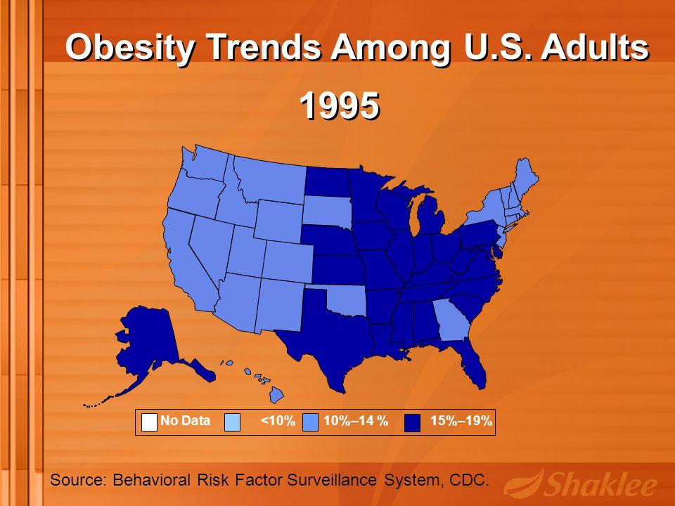 1995 Source: Behavioral Risk Factor Surveillance System, CDC.