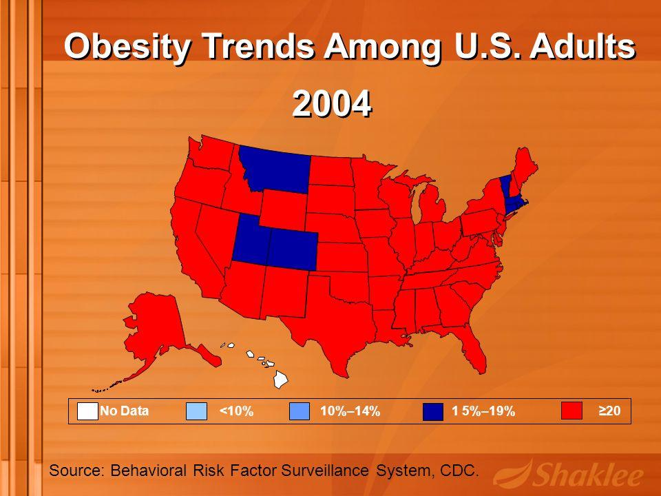 2004 Source: Behavioral Risk Factor Surveillance System, CDC.