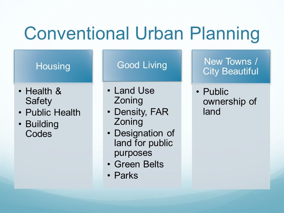 Conventional Urban Planning Housing Health & Safety Public Health Building Codes Good Living Land Use Zoning Density, FAR Zoning Designation of land for public purposes Green Belts Parks New Towns / City Beautiful Public ownership of land