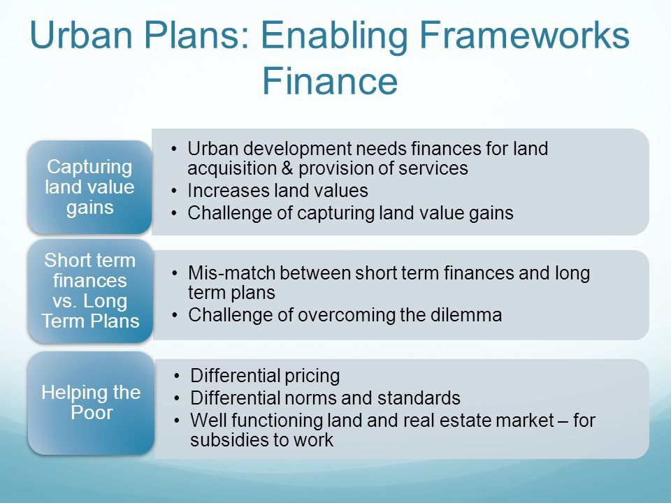 Urban Plans: Enabling Frameworks Finance Urban development needs finances for land acquisition & provision of services Increases land values Challenge of capturing land value gains Capturing land value gains Mis-match between short term finances and long term plans Challenge of overcoming the dilemma Short term finances vs.