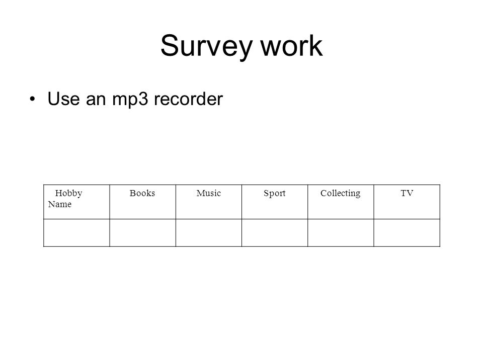 Survey work Use an mp3 recorder Hobby Name BooksMusicSportCollectingTV