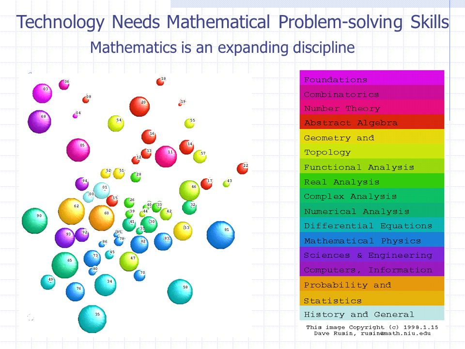 Technology Needs Mathematical Problem-solving Skills Mathematics is an expanding discipline