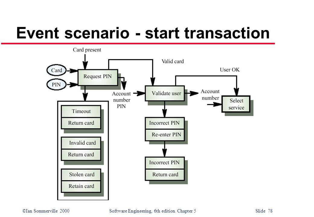 ©Ian Sommerville 2000 Software Engineering, 6th edition. Chapter 5 Slide 78 Event scenario - start transaction