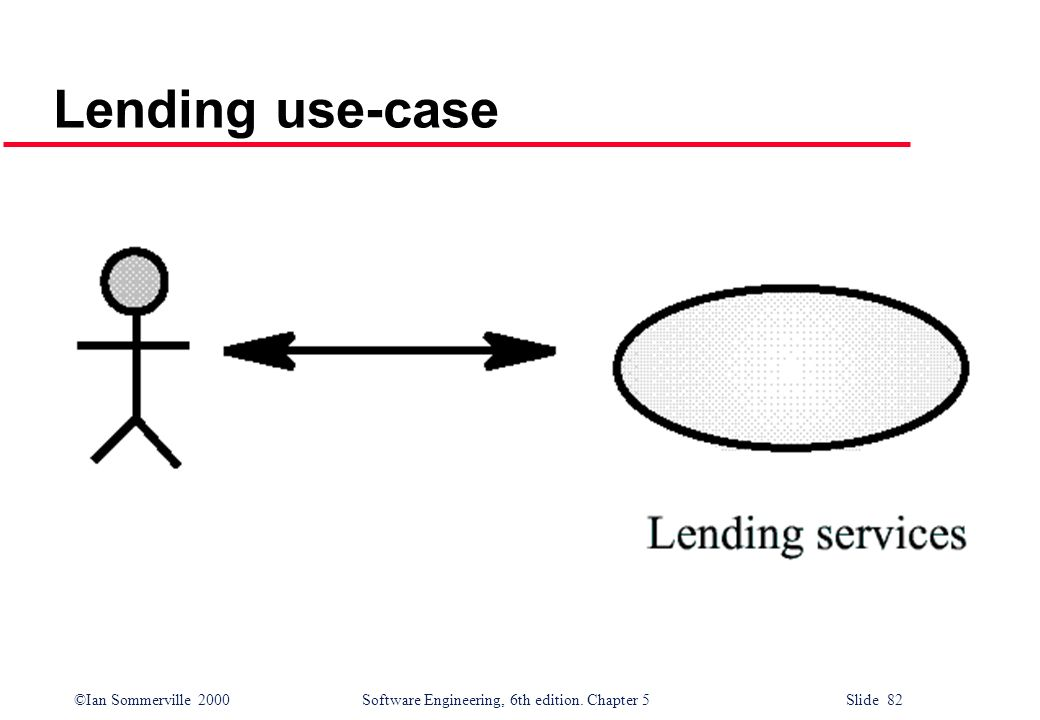 ©Ian Sommerville 2000 Software Engineering, 6th edition. Chapter 5 Slide 82 Lending use-case