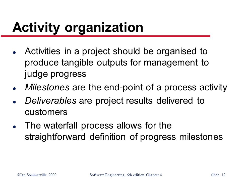 ©Ian Sommerville 2000Software Engineering, 6th edition. Chapter 4 Slide 12 Activity organization l Activities in a project should be organised to prod