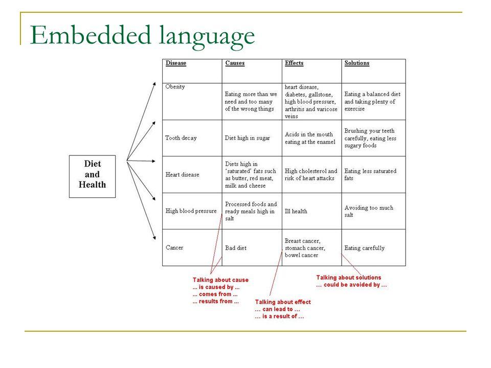 Embedded language