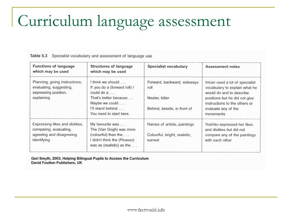 www.factworld.info Curriculum language assessment