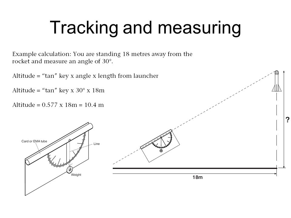 Tracking and measuring