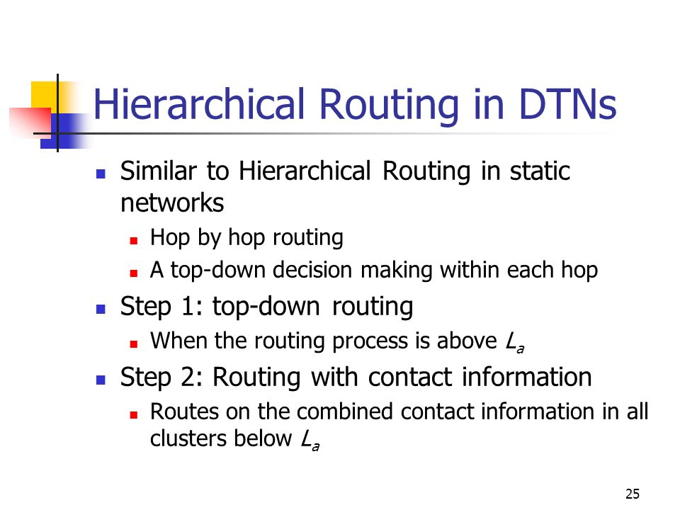 Hierarchical Routing in DTNs Similar to Hierarchical Routing in static networks Hop by hop routing A top-down decision making within each hop Step 1: