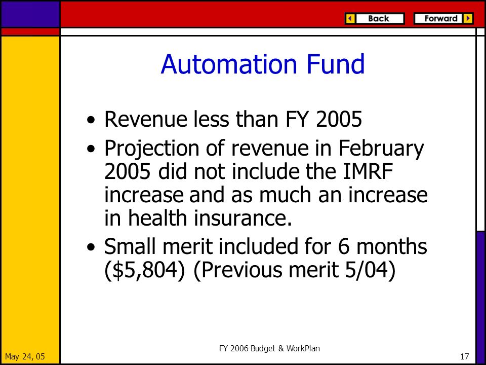 May 24, 05 FY 2006 Budget & WorkPlan 17 Automation Fund Revenue less than FY 2005 Projection of revenue in February 2005 did not include the IMRF increase and as much an increase in health insurance.