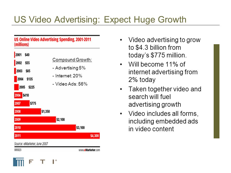 US Video Advertising: Expect Huge Growth Video advertising to grow to $4.3 billion from todays $775 million.