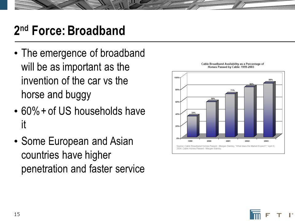 15 2 nd Force: Broadband The emergence of broadband will be as important as the invention of the car vs the horse and buggy 60%+ of US households have it Some European and Asian countries have higher penetration and faster service