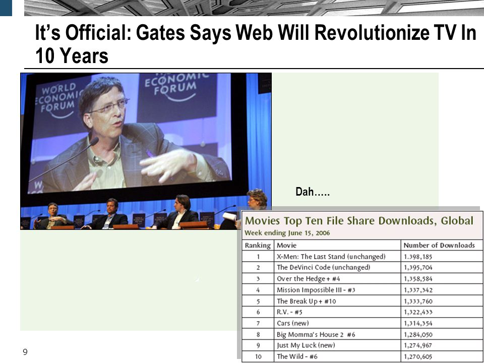 9 Its Official: Gates Says Web Will Revolutionize TV In 10 Years Dah…..