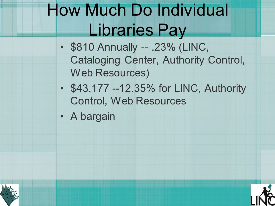 How Much Do Individual Libraries Pay $810 Annually --.23% (LINC, Cataloging Center, Authority Control, Web Resources) $43, % for LINC, Authority Control, Web Resources A bargain