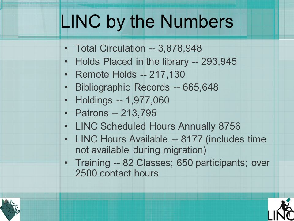 LINC by the Numbers Total Circulation -- 3,878,948 Holds Placed in the library ,945 Remote Holds ,130 Bibliographic Records ,648 Holdings -- 1,977,060 Patrons ,795 LINC Scheduled Hours Annually 8756 LINC Hours Available (includes time not available during migration) Training Classes; 650 participants; over 2500 contact hours