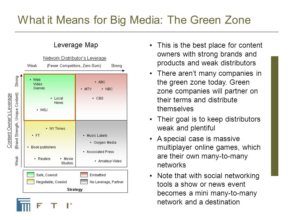 What it Means for Big Media: The Green Zone This is the best place for content owners with strong brands and products and weak distributors There arent many companies in the green zone today.