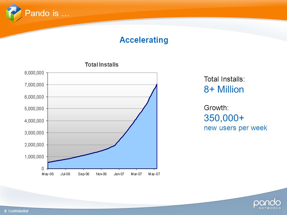 88 Confidential Pando is … Accelerating Total Installs: 8+ Million Growth: 350,000+ new users per week Total Installs