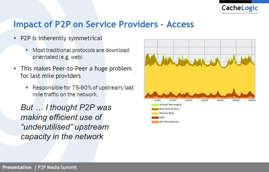 CacheLogic Advanced Solutions for P2P Networks Presentation | P2P Media Summit Impact of P2P on Service Providers – Access P2P is inherently symmetrical Most traditional protocols are download orientated (e.g.