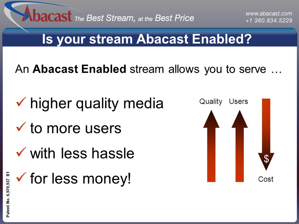 www.abacast.com Patent No. 6,970,937 B1 Is your stream Abacast Enabled.