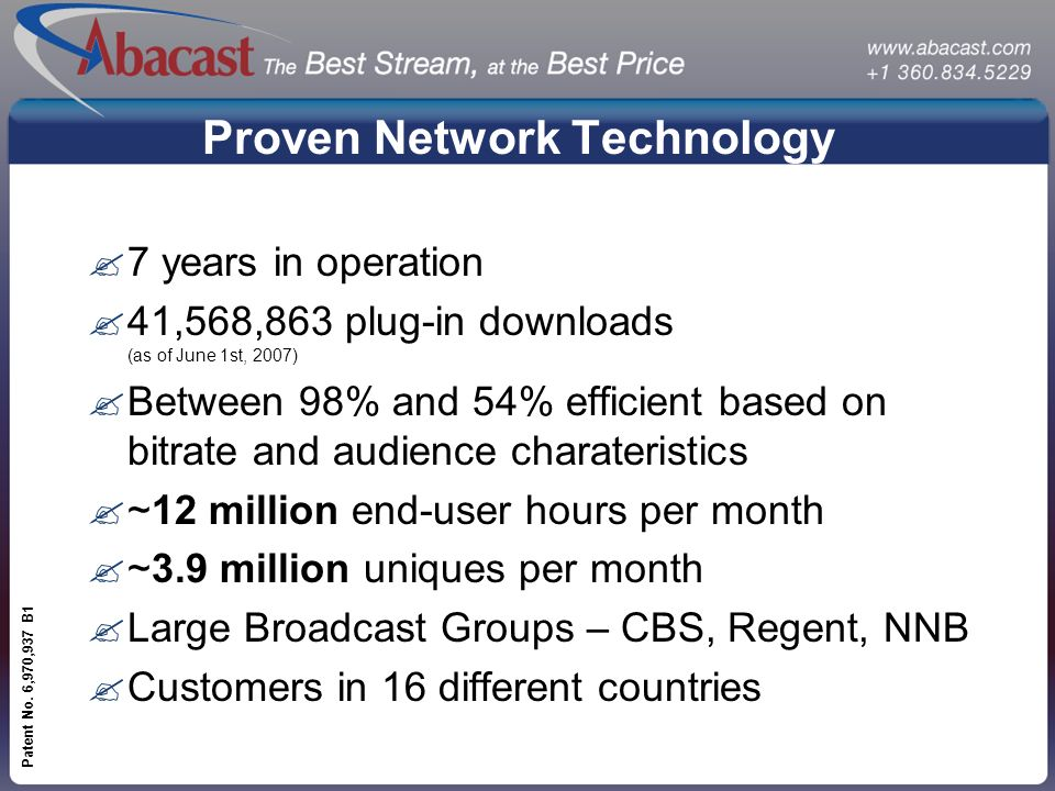 www.abacast.com Patent No. 6,970,937 B1 Proven Network Technology ?7 years in operation ?41,568,863 plug-in downloads (as of June 1st, 2007) ?Between