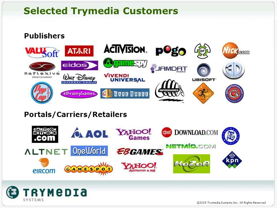 ©2005 Trymedia Systems Inc. All Rights Reserved Selected Trymedia Customers Publishers Portals/Carriers/Retailers