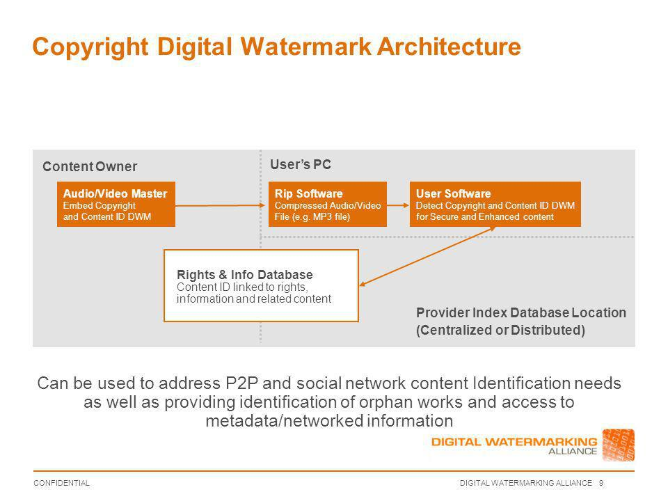CONFIDENTIAL DIGITAL WATERMARKING ALLIANCE 9 Copyright Digital Watermark Architecture Audio/Video Master Embed Copyright and Content ID DWM Content Owner Provider Index Database Location (Centralized or Distributed) Users PC Rip Software Compressed Audio/Video File (e.g.