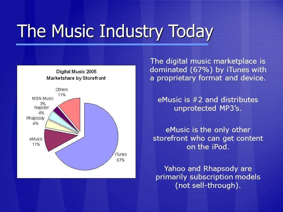 The Music Industry Today The digital music marketplace is dominated (67%) by iTunes with a proprietary format and device. eMusic is #2 and distributes
