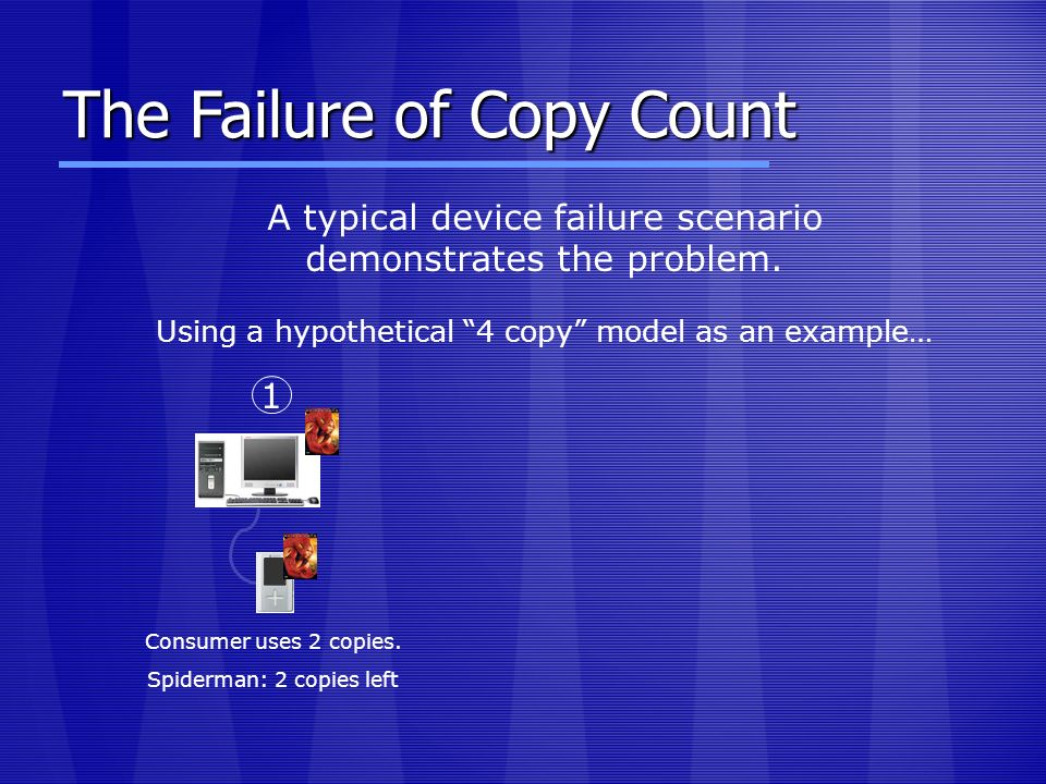 The Failure of Copy Count 1 Consumer uses 2 copies. Spiderman: 2 copies left A typical device failure scenario demonstrates the problem. Using a hypot